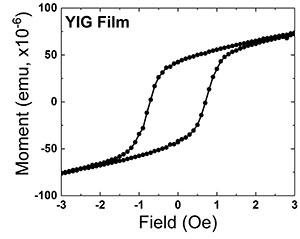 超低磁場(ULF)